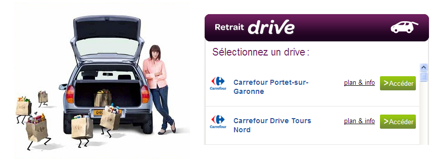 Carrefour drive concurrence