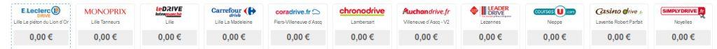 Qui est le moins cher à Lille ?